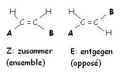 isomere E et Z