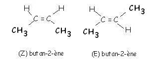 comment trouver les isomeres d une molecule