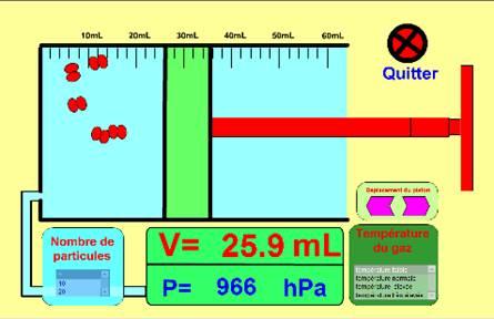 valeurs gazs du sang